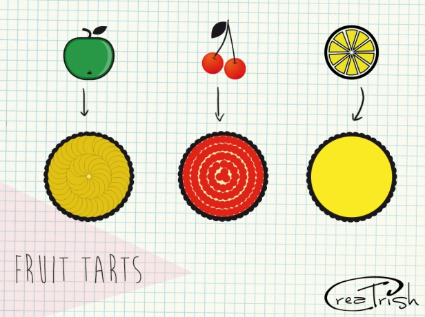 Fruits tartes Freebie